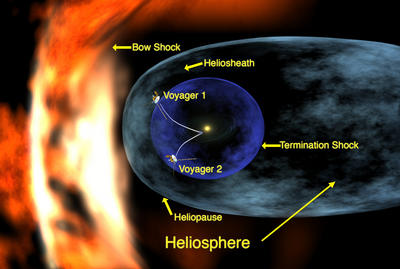 This still shows Voyager 1 and Voyager 2 leaving the solar system. Image Credit: NASA/Walt Feimer.